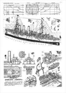 Cruiser Aurora ship model plans