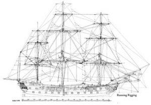 HMS Leopard ship model plans