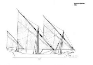 Spanische Schebecke 1735 ship model plans