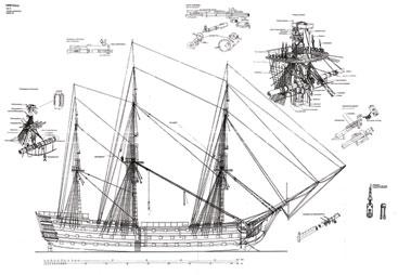 HMS Victory ship model plans