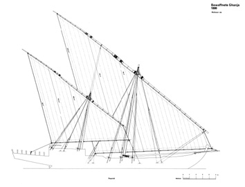 Bewaffnete Ghanja ship model plans