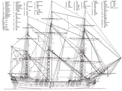 Russian ship Pobedonosetz (Victory) ship model plans