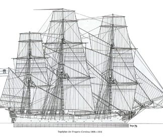 Frigate Carolina 1808-1818 ship model plans