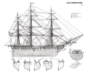 USS Constitution ship model plans