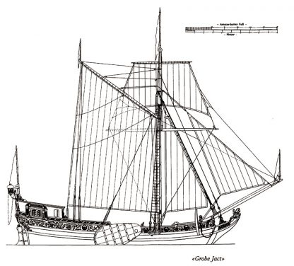 Grobe Yacht ship model plans