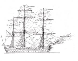 Santisima Trinidad 1769 battle ship model plans