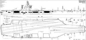 USS Nimitz (CVN-68) ship model plans