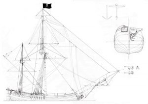 Pirate ship model plans