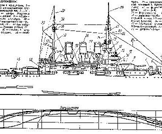 Bronenosets Potemkin ship model plans