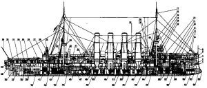 Cruiser Varyag ship model plans