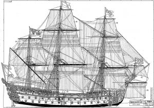 1st Rate Ship HMS Royal William 1719 ship model plans