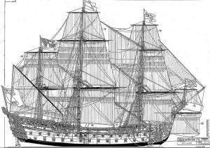 1st Rate Ship Ms Royal William 1719 (Euromodel) ship model plans