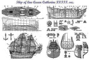 1st Rate Ship Queen Ekaterina 1664 ship model plans