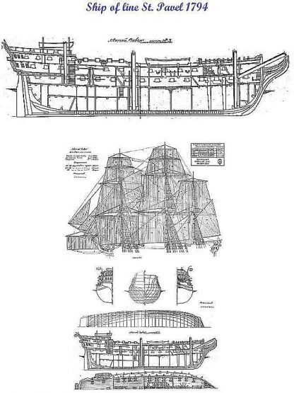 2nd Rate Ship Sv Pavel 1794 ship model plans