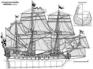 3rd Rate Ship Poltava 1712 ship model plans
