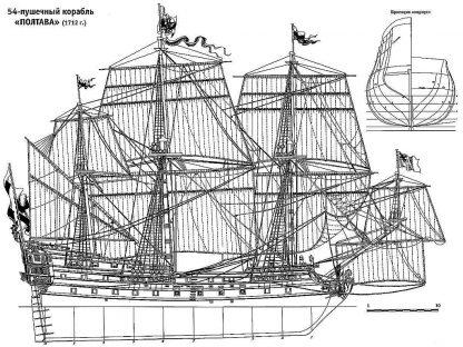 3rd Rate Ship Poltava 1712 ship model plans