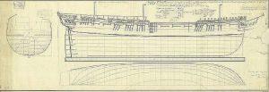 5th Rate Ship Frigate HMS Naiad 1797 ship model plans