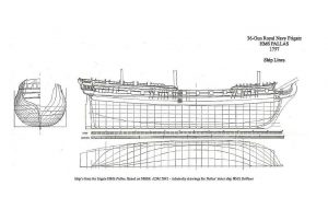 5th Rate Ship Frigate HMS Pallas 1804 ship model plans