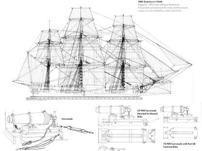 6th Rate Ship Frigate HMS Surprise ship model plans