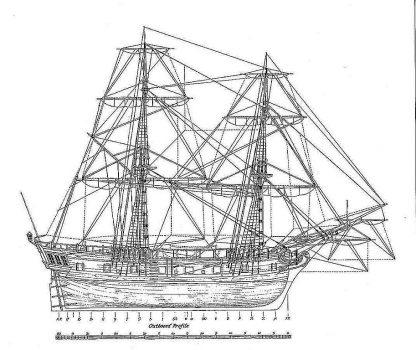 6th Rate Ship Snow HMS Ontario 1780 ship model plans