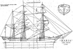 Barque Maria 1853 ship model plans