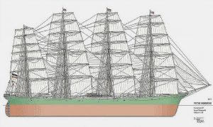 Barque Peter Rickmers 1889 ship model plans