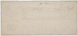 Brig De Gier 1796 ship model plans