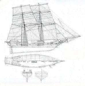 Brig Le Ouragan 1830 ship model plans