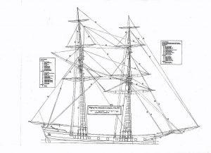 Brig Uss Lexington 1777 ship model plans