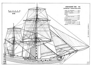 Brigantine Archangelskij Gukor 1736 ship model plans