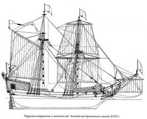 Brigantine (Baltic) XVIIIC ship model plans