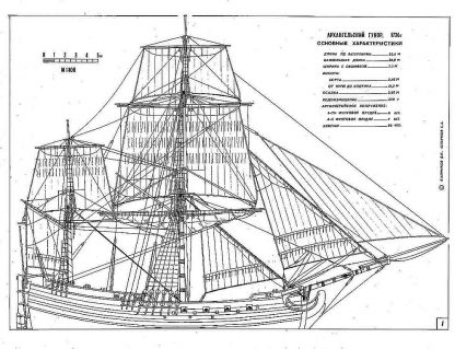 Brigantine Janita XVIIIC ship model plans