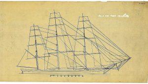 Clipper Challenge 1851 ship model plans