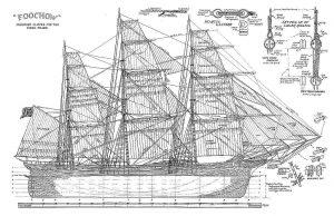 Clipper (English Tea) Foochow XIXc ship model plans