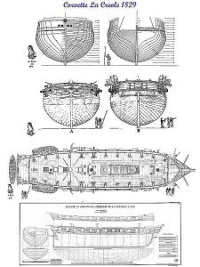 Corvette La Creole 1829 ship model plans