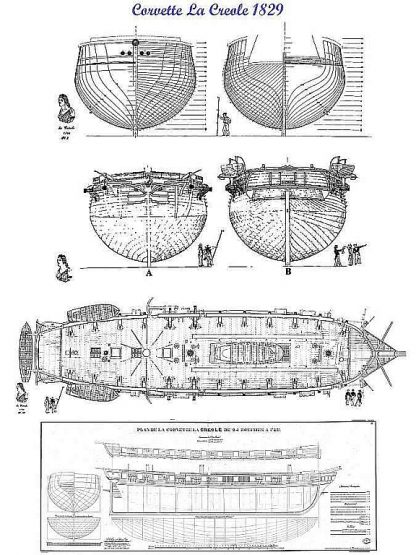 Corvette La Creole 1829 ship model plans