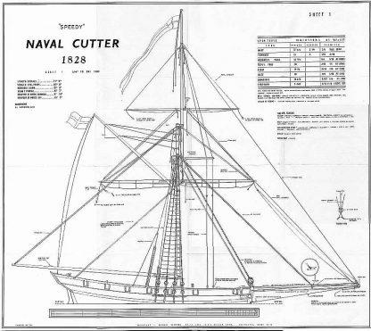 Cutter HMS Speedy 1828 ship model plans