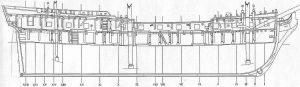 Frigate HMS Juno 1780 ship model plans