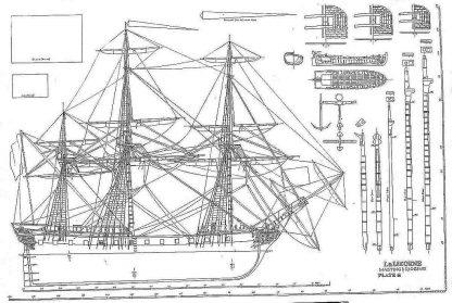 Frigate La Licorne ship model plans