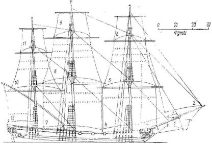Frigate Nadezhda 1766 ship model plans