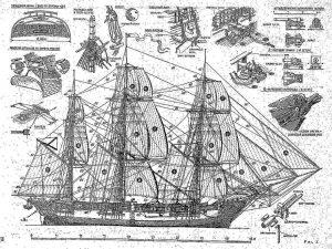 Frigate Peace ship model plans