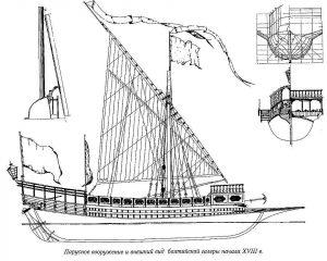 Galley (Baltic) XVIIIc ship model plans