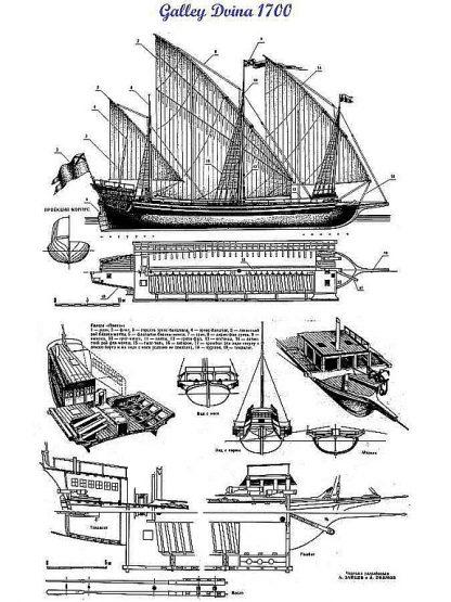 Galley Dvina 1721 ship model plans