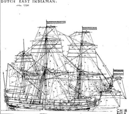 Indiaman East (Dutch) 1730 ship model plans