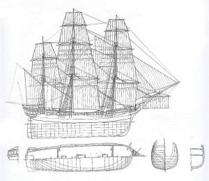 Indiaman West Tree Sisters 1788 ship model plans