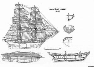 Schooner American Snow 1810 ship model plans