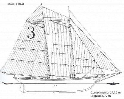 Schooner Gracie S 1893 ship model plans