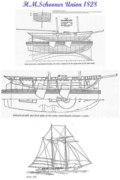 Schooner HMS Union 1828 ship model plans