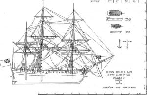 Sloop HMS Pelican 1795 ship model plans