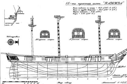 Sloop Nadezhda 1803 ship model plans